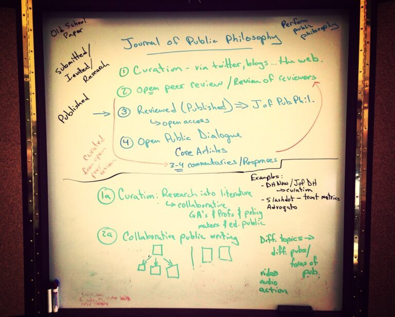 Original whiteboard outlining the way the Public Philosophy Journal will work.