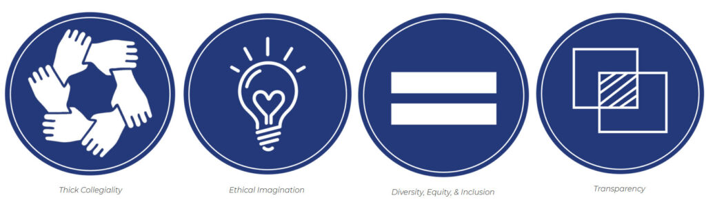 Four core values include thick collegiality (shown as hands holding), ethical imagination (shown by an idea lightbulb with a heart inside), diversity equity and inclusion (shown by an equality sign), and transparency (shown by overlapping squares)